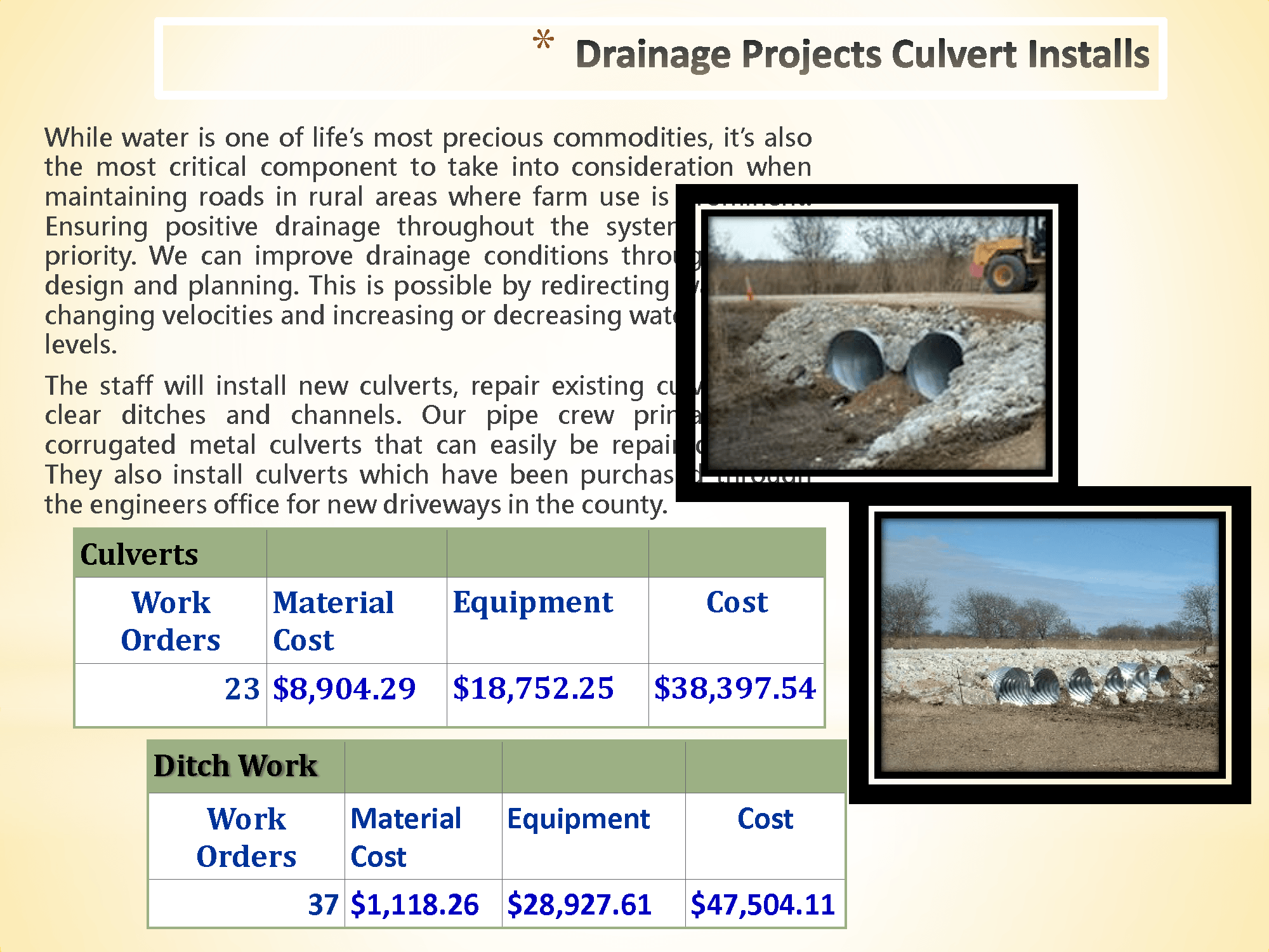 McLennan County Road & Bridge Precinct 4 Drainage Projects
