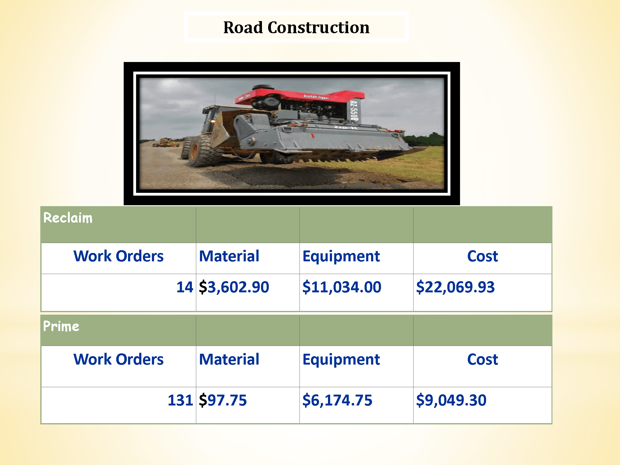 McLennan County Precinct 4 Road & Bridge Road Construction