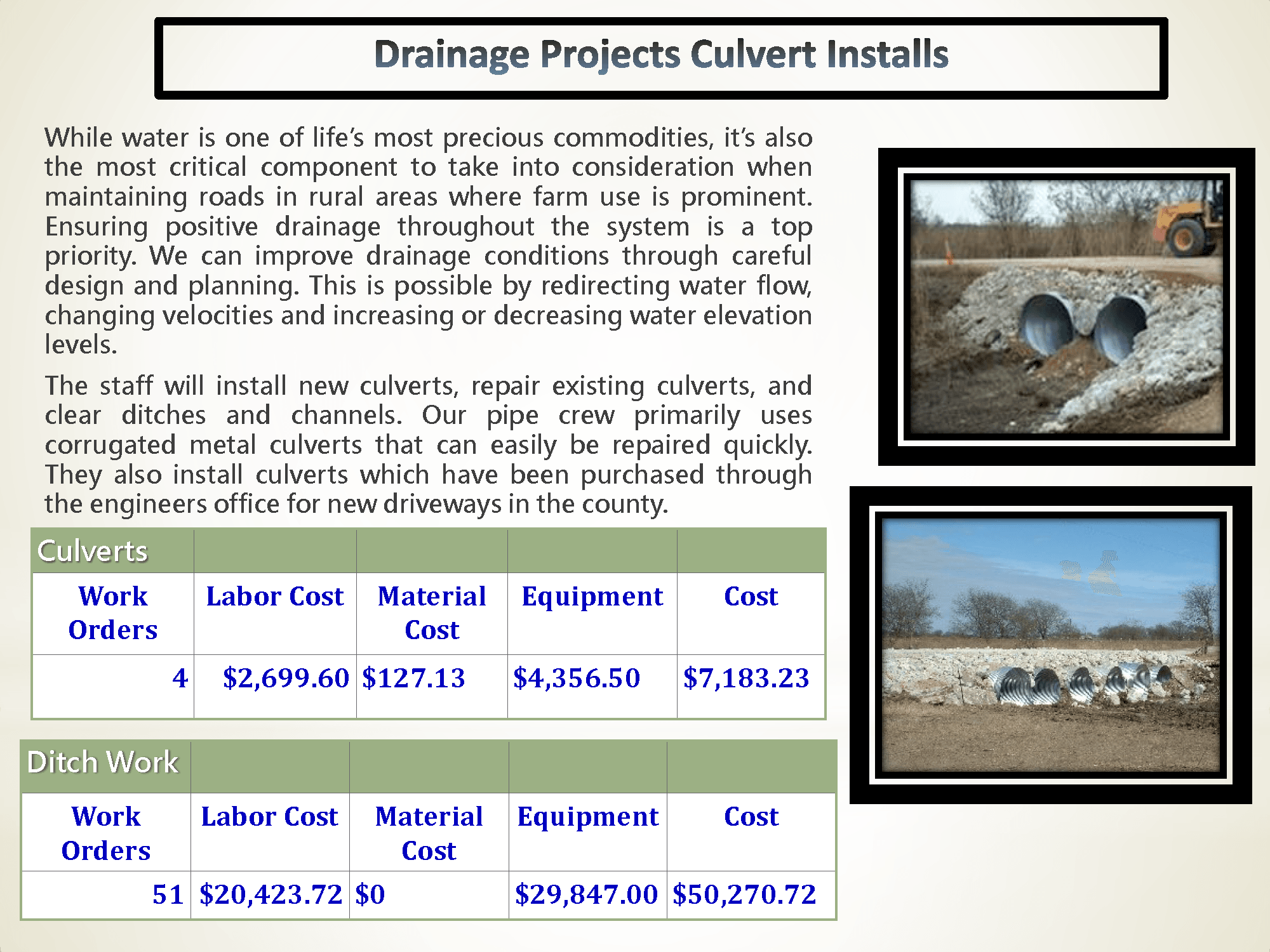 Drainage Projects and Culver Installs and Pictures