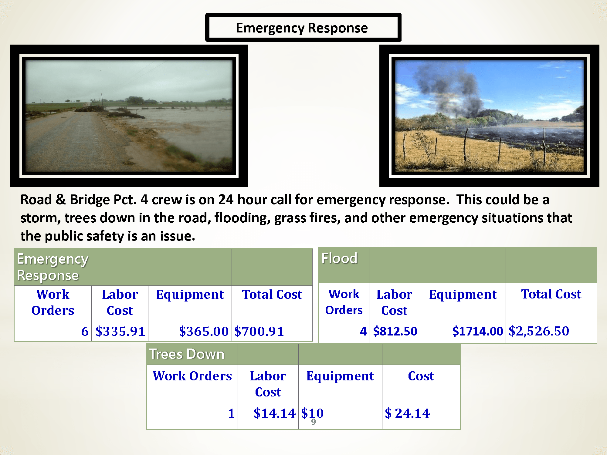Emergency Response Information, Pictures of Grass Fires and Flooding