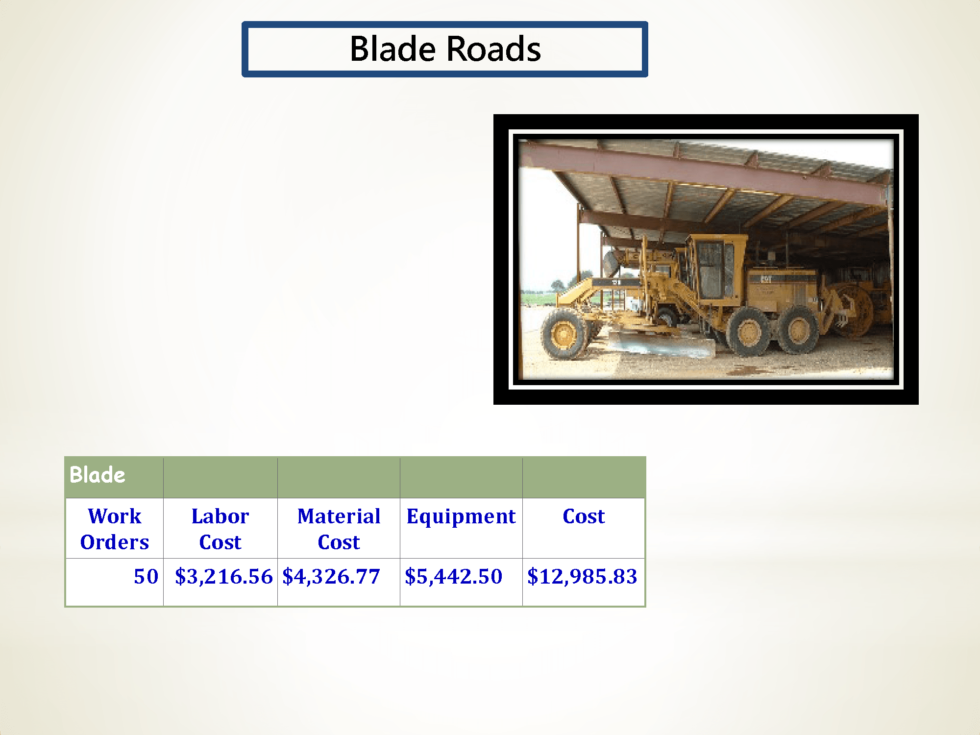 Picture of Blade Tractor