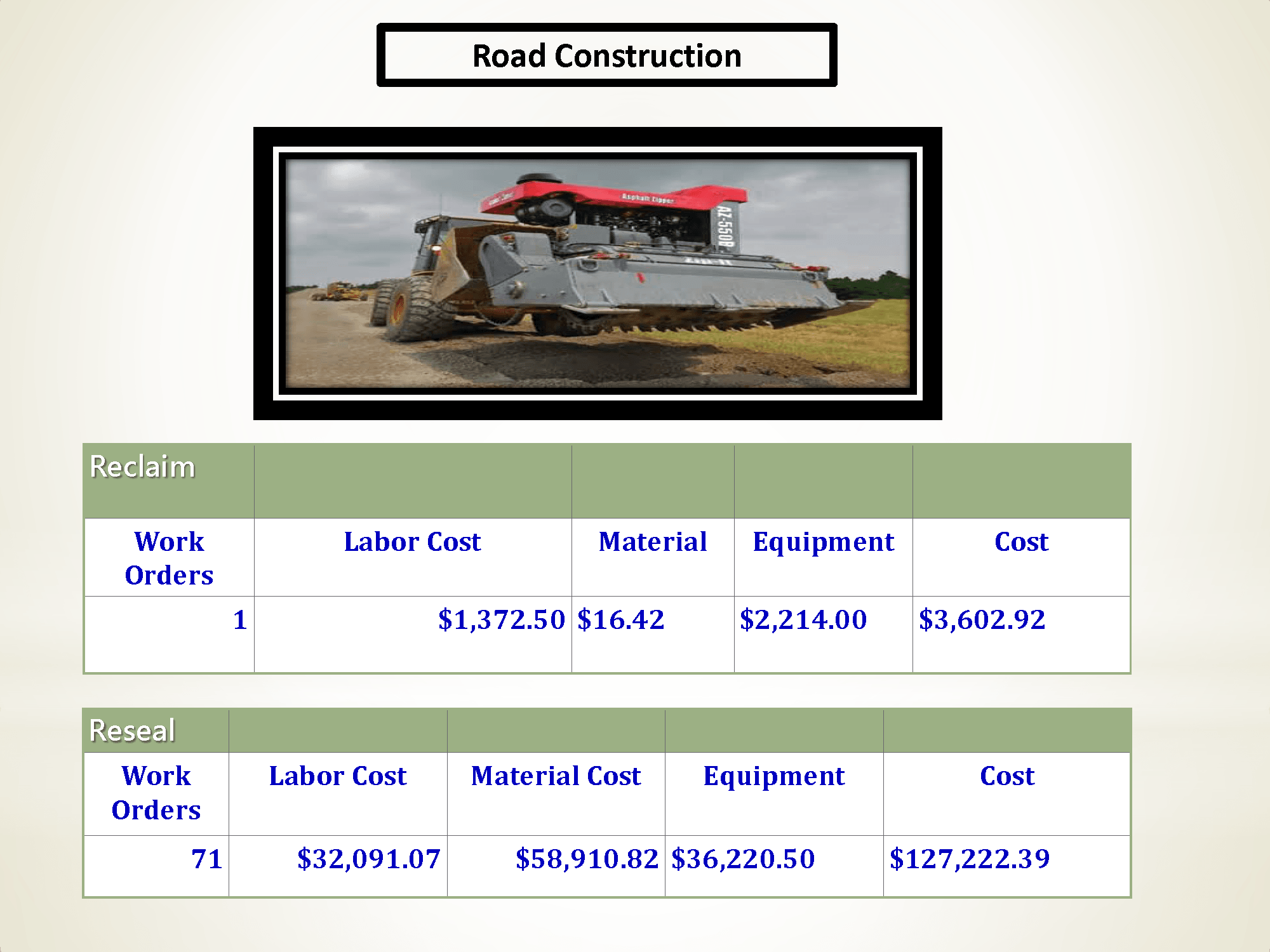 Road Construction Equipment Picture